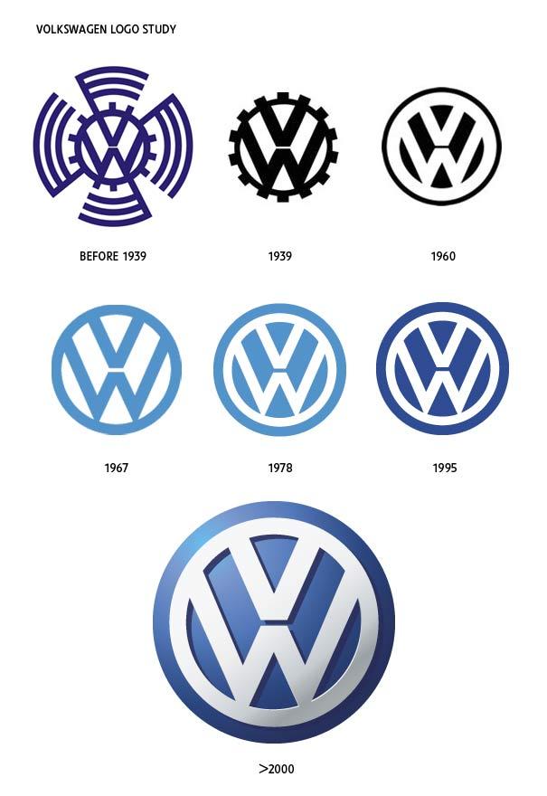 Volkswagen Logo Study Kural Design A Brand Aligned Design Firm